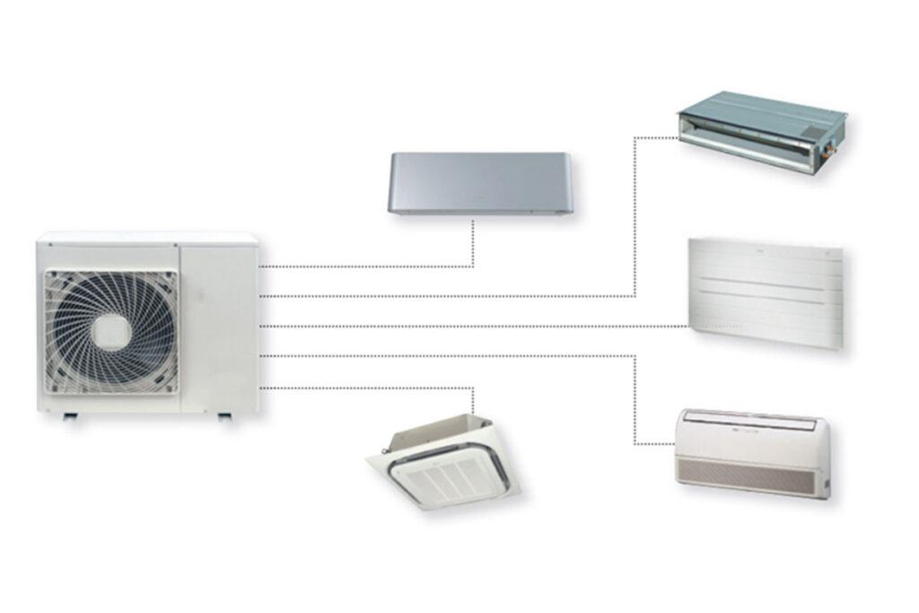 Multi Klima Sistemleri Servisi Şirketi